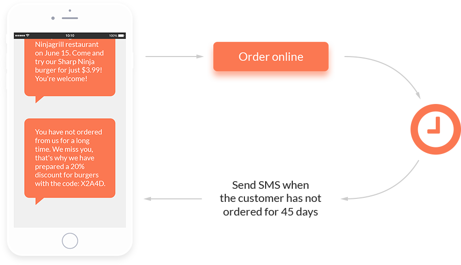 online food ordering system for restaurants